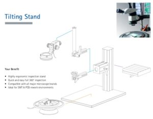 Tilting stand and stage for SM / PCB electronics inspection